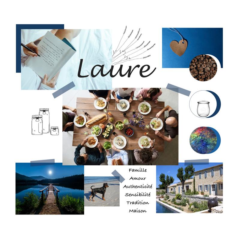 Mood board du blason de Laure qui aime la Provence, les repas de famille et la rillette.
